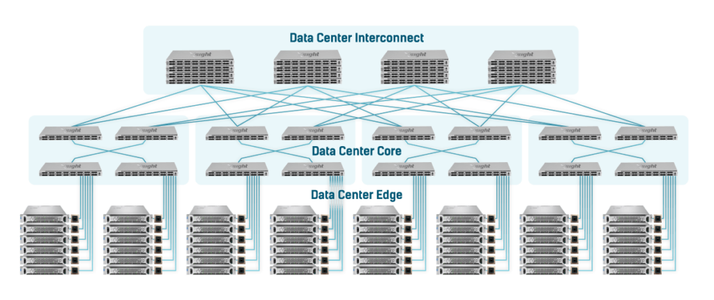 Data Center Interconnect